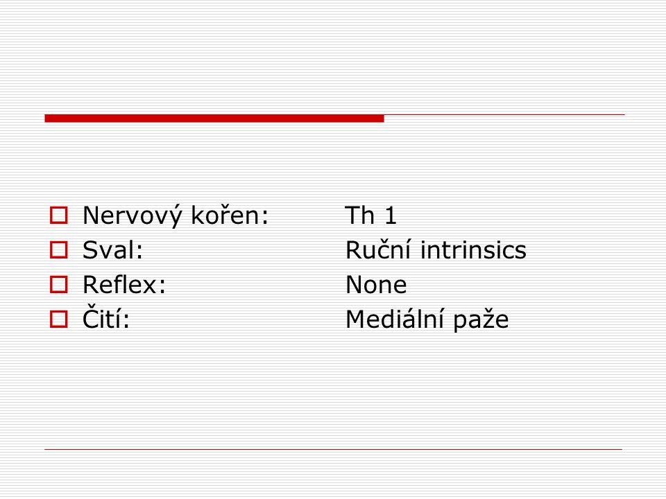 Meloxicam iv.vs. diclofenac i.m.