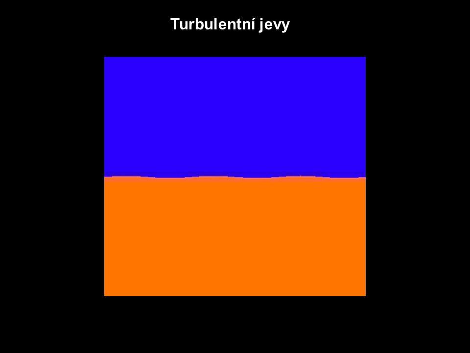 Turbulentní jevy