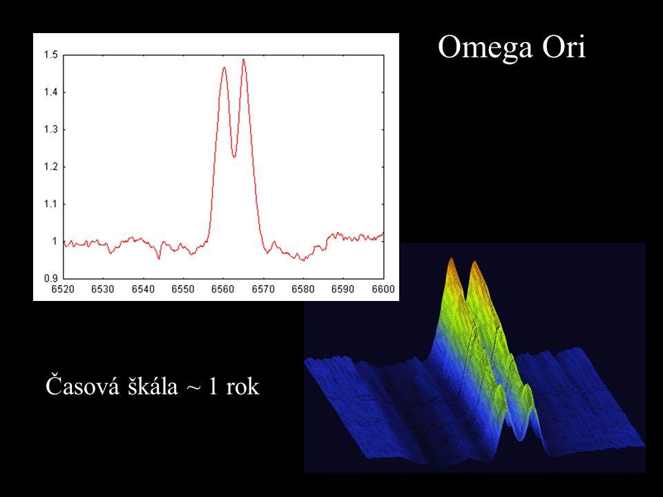 Omega Ori Časová škála ~ 1 rok