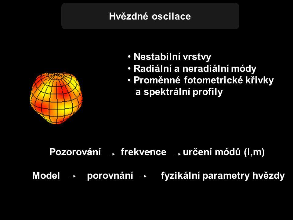 Hvězdné oscilace Nestabilní vrstvy Radiální a neradiální módy Proměnné fotometrické křivky a spektrální profily Pozorování frekvence určení módů (l,m) Model porovnání fyzikální parametry hvězdy