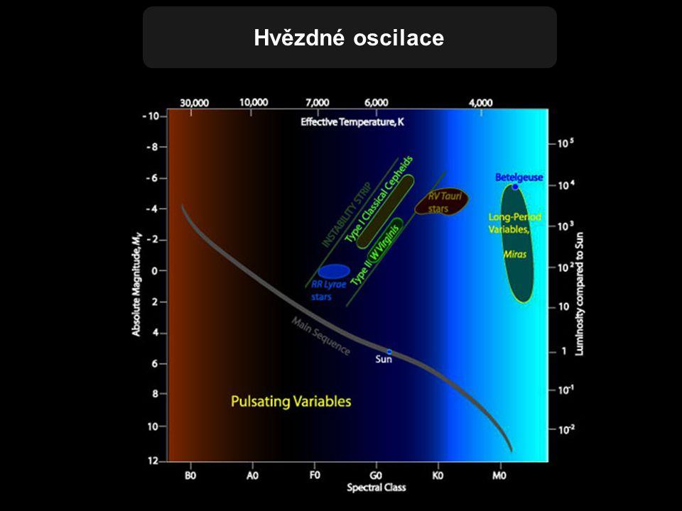 Hvězdné oscilace