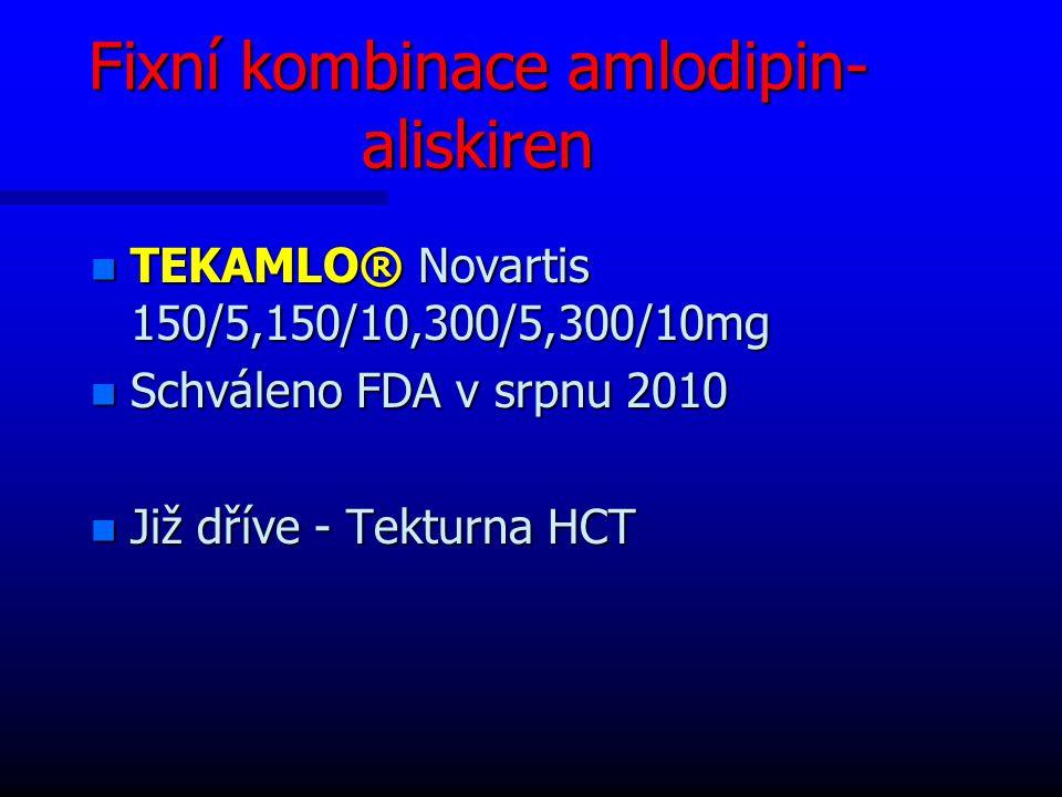 Fixní kombinace amlodipin- aliskiren n TEKAMLO® Novartis 150/5,150/10,300/5,300/10mg n Schváleno FDA v srpnu 2010 n Již dříve - Tekturna HCT