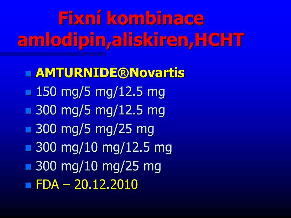 Fixní kombinace amlodipin,aliskiren,HCHT n AMTURNIDE®Novartis n 150 mg/5 mg/12.5 mg n 300 mg/5 mg/12.5 mg n 300 mg/5 mg/25 mg n 300 mg/10 mg/12.5 mg n 300 mg/10 mg/25 mg n FDA – 20.12.2010