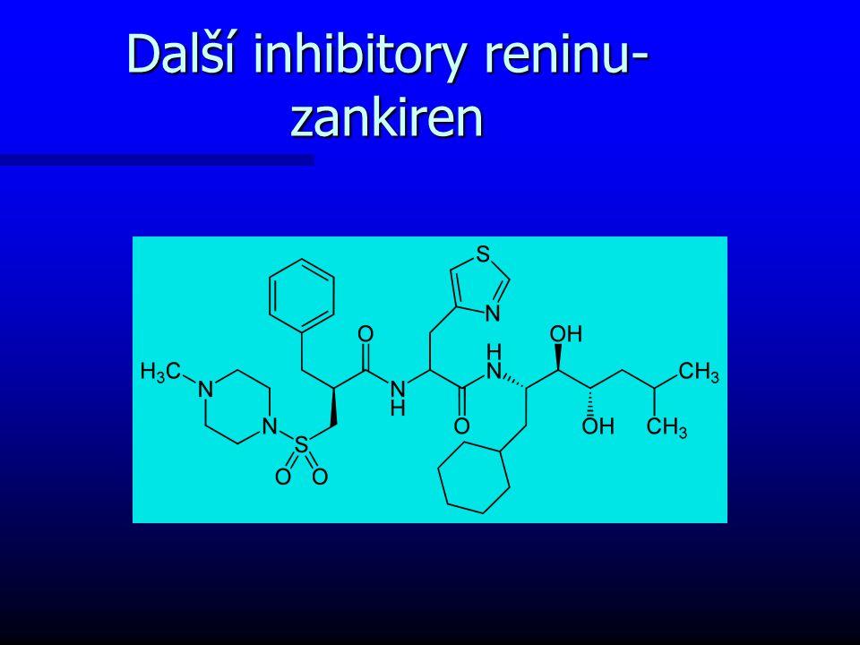 Další inhibitory reninu- zankiren