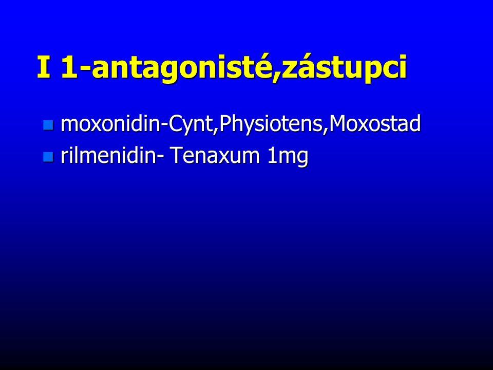 I 1-antagonisté,zástupci n moxonidin-Cynt,Physiotens,Moxostad n rilmenidin- Tenaxum 1mg