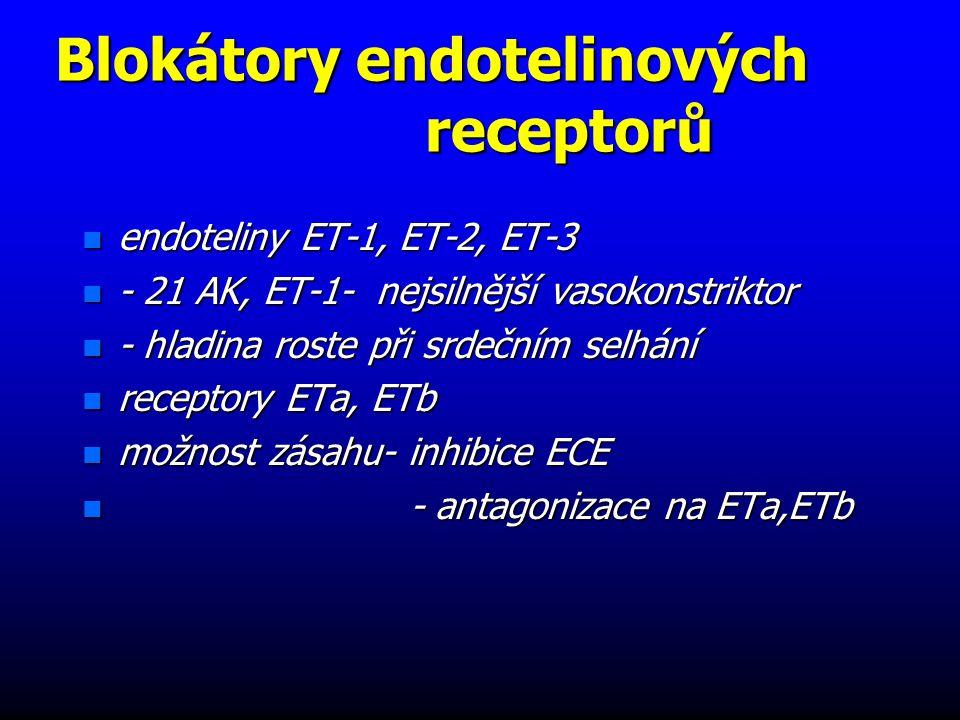 Blokátory endotelinových receptorů n endoteliny ET-1, ET-2, ET-3 n - 21 AK, ET-1- nejsilnější vasokonstriktor n - hladina roste při srdečním selhání n receptory ETa, ETb n možnost zásahu- inhibice ECE n - antagonizace na ETa,ETb