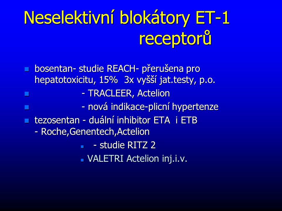 Neselektivní blokátory ET-1 receptorů n bosentan- studie REACH- přerušena pro hepatotoxicitu, 15% 3x vyšší jat.testy, p.o.
