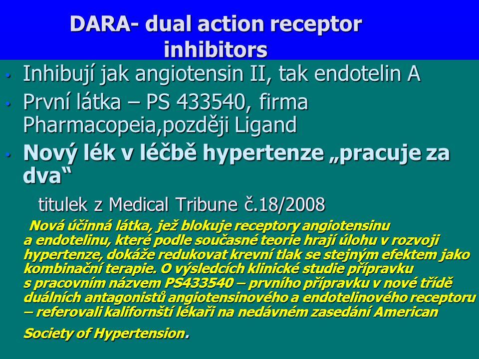 """DARA- dual action receptor inhibitors Inhibují jak angiotensin II, tak endotelin A Inhibují jak angiotensin II, tak endotelin A První látka – PS 433540, firma Pharmacopeia,později Ligand První látka – PS 433540, firma Pharmacopeia,později Ligand Nový lék v léčbě hypertenze """"pracuje za dva Nový lék v léčbě hypertenze """"pracuje za dva titulek z Medical Tribune č.18/2008 titulek z Medical Tribune č.18/2008 Nová účinná látka, jež blokuje receptory angiotensinu a endotelinu, které podle současné teorie hrají úlohu v rozvoji hypertenze, dokáže redukovat krevní tlak se stejným efektem jako kombinační terapie."""