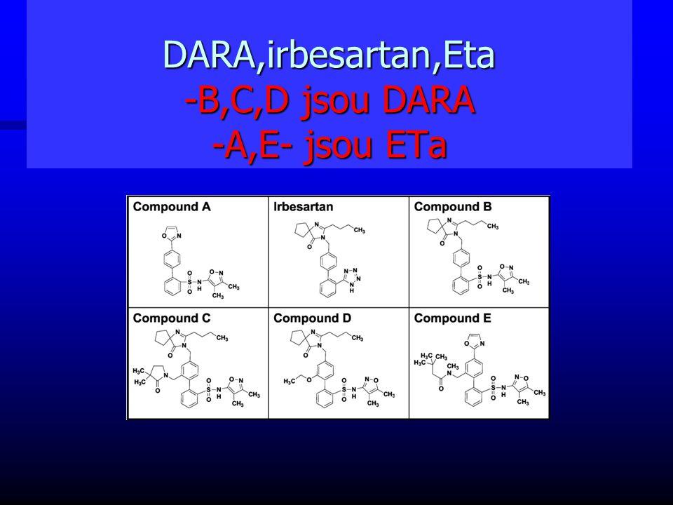 DARA,irbesartan,Eta -B,C,D jsou DARA -A,E- jsou ETa DARA,irbesartan,Eta -B,C,D jsou DARA -A,E- jsou ETa