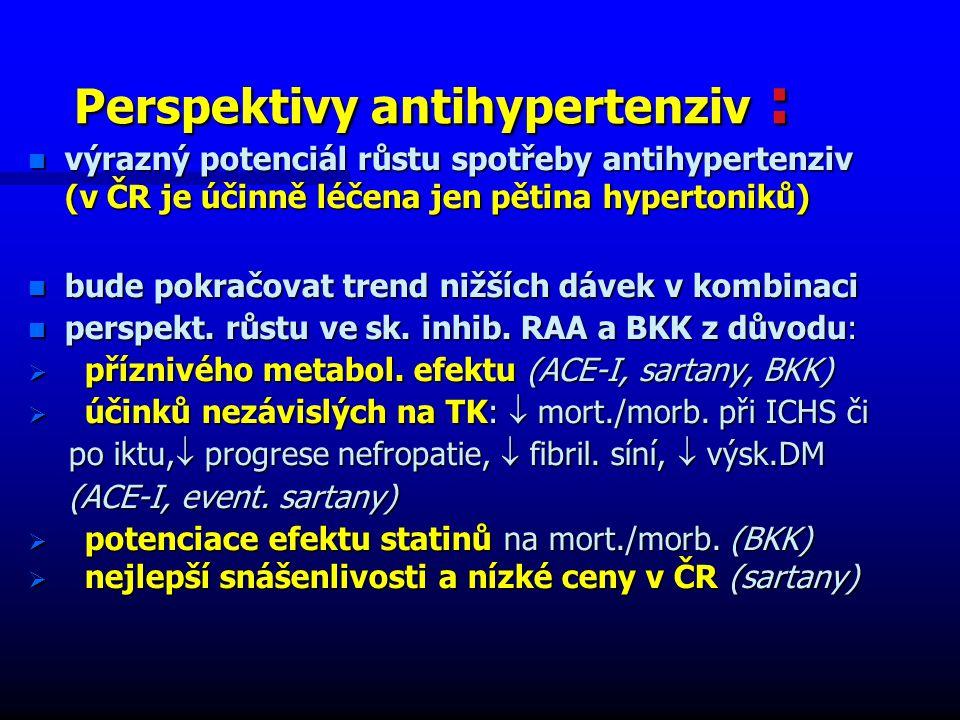 Perspektivy antihypertenziv : n výrazný potenciál růstu spotřeby antihypertenziv (v ČR je účinně léčena jen pětina hypertoniků) n bude pokračovat trend nižších dávek v kombinaci n perspekt.