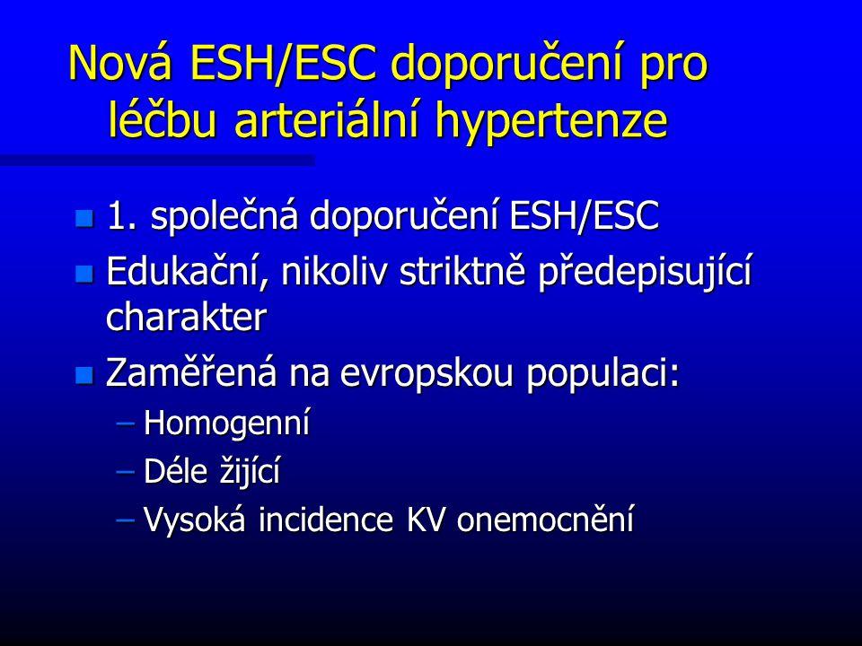 Nová ESH/ESC doporučení pro léčbu arteriální hypertenze n 1.