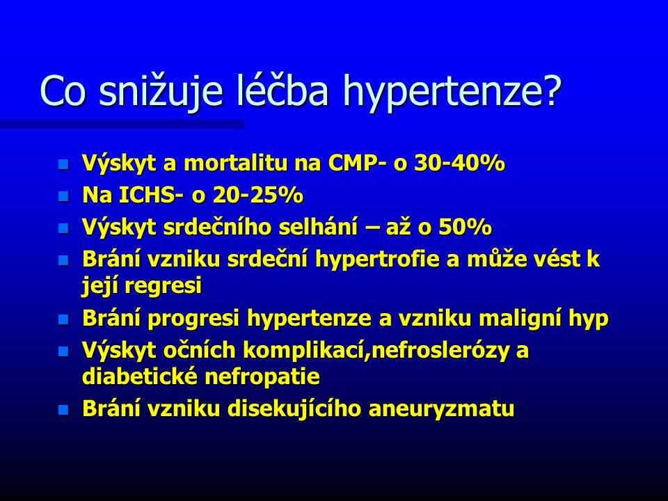 Co snižuje léčba hypertenze.