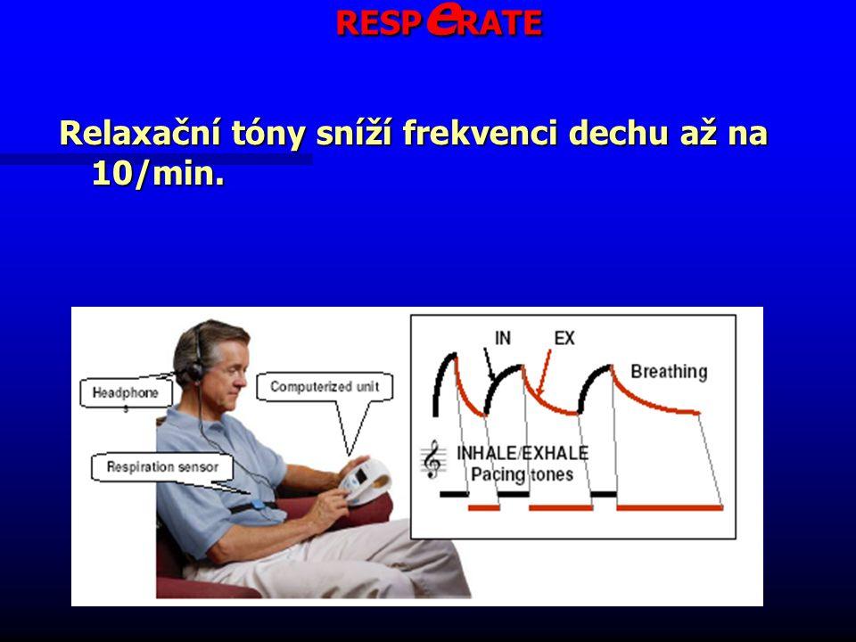 RESP e RATE Relaxační tóny sníží frekvenci dechu až na 10/min.