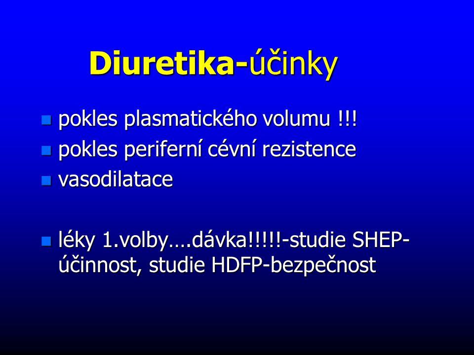 Diuretika-účinky n pokles plasmatického volumu !!.