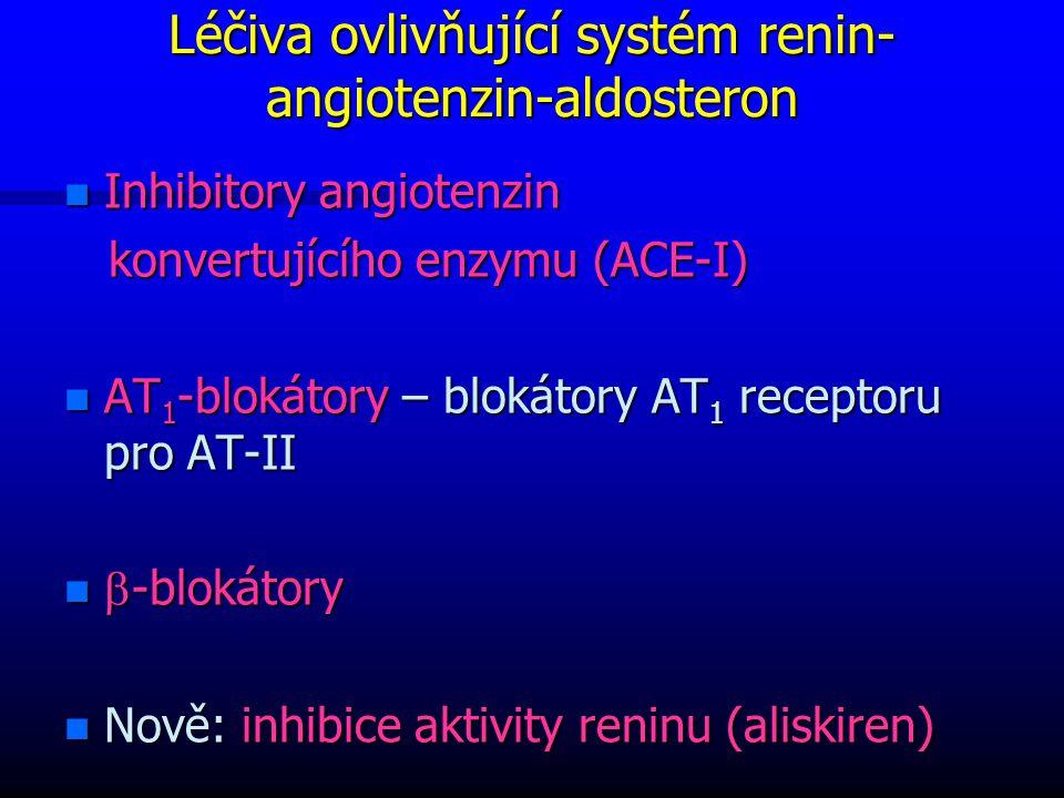 Léčiva ovlivňující systém renin- angiotenzin-aldosteron n Inhibitory angiotenzin konvertujícího enzymu (ACE-I) konvertujícího enzymu (ACE-I) n AT 1 -blokátory – blokátory AT 1 receptoru pro AT-II n  -blokátory n Nově: inhibice aktivity reninu (aliskiren)