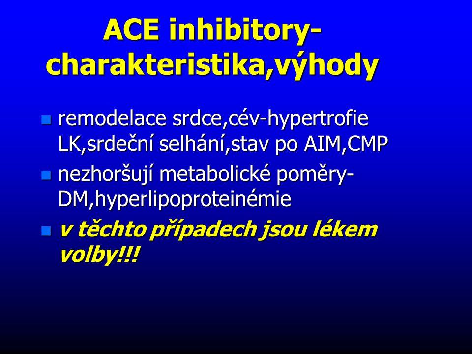 ACE inhibitory- charakteristika,výhody n remodelace srdce,cév-hypertrofie LK,srdeční selhání,stav po AIM,CMP n nezhoršují metabolické poměry- DM,hyperlipoproteinémie n v těchto případech jsou lékem volby!!!