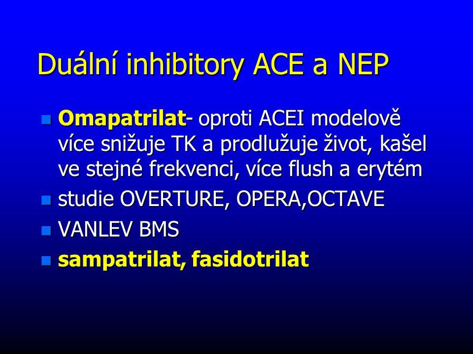 Duální inhibitory ACE a NEP n Omapatrilat- oproti ACEI modelově více snižuje TK a prodlužuje život, kašel ve stejné frekvenci, více flush a erytém n studie OVERTURE, OPERA,OCTAVE n VANLEV BMS n sampatrilat, fasidotrilat