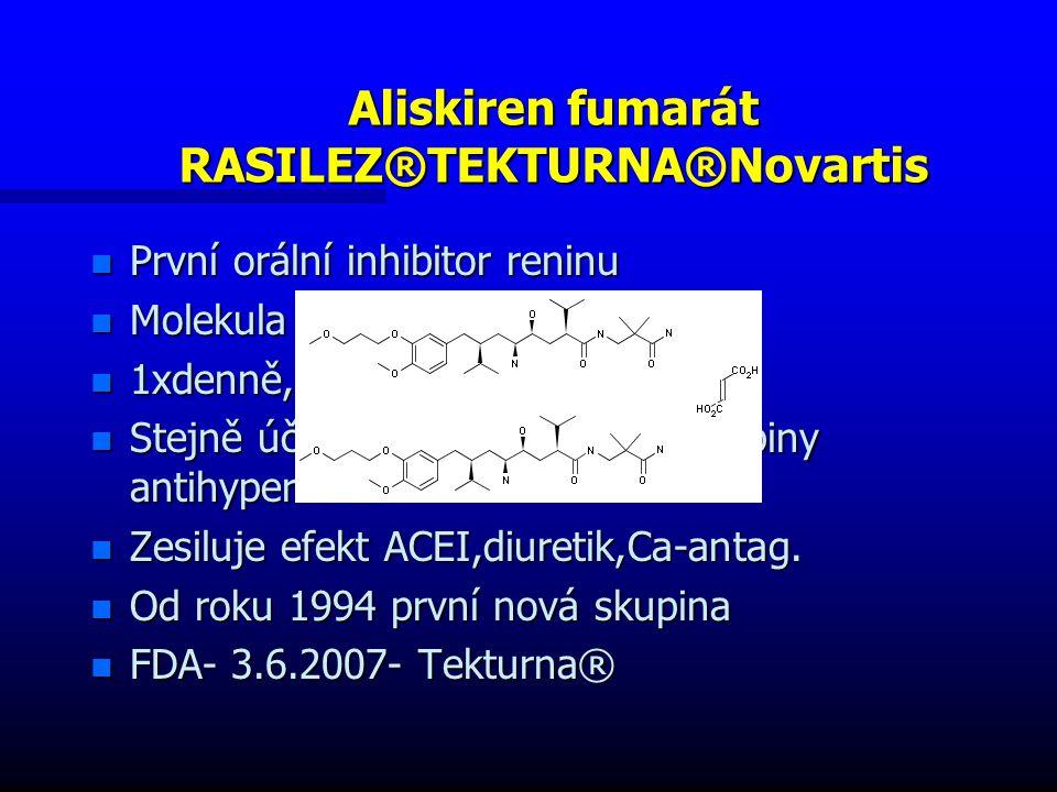 Aliskiren fumarát RASILEZ®TEKTURNA®Novartis n První orální inhibitor reninu n Molekula měsíce června 2006 n 1xdenně, T/2=24 hodin n Stejně účinný jako ARB či jiné skupiny antihypertenziv n Zesiluje efekt ACEI,diuretik,Ca-antag.