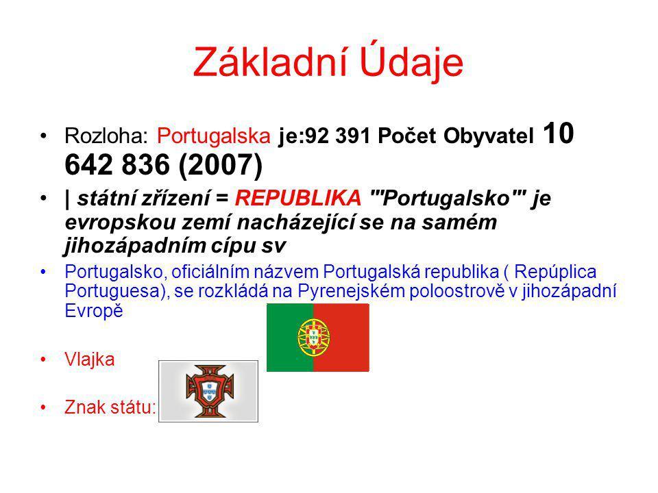 Základní Údaje Rozloha: Portugalska je:92 391 Počet Obyvatel 10 642 836 (2007) | státní zřízení = REPUBLIKA Portugalsko je evropskou zemí nacházející se na samém jihozápadním cípu sv Portugalsko, oficiálním názvem Portugalská republika ( Repúplica Portuguesa), se rozkládá na Pyrenejském poloostrově v jihozápadní Evropě Vlajka Znak státu: