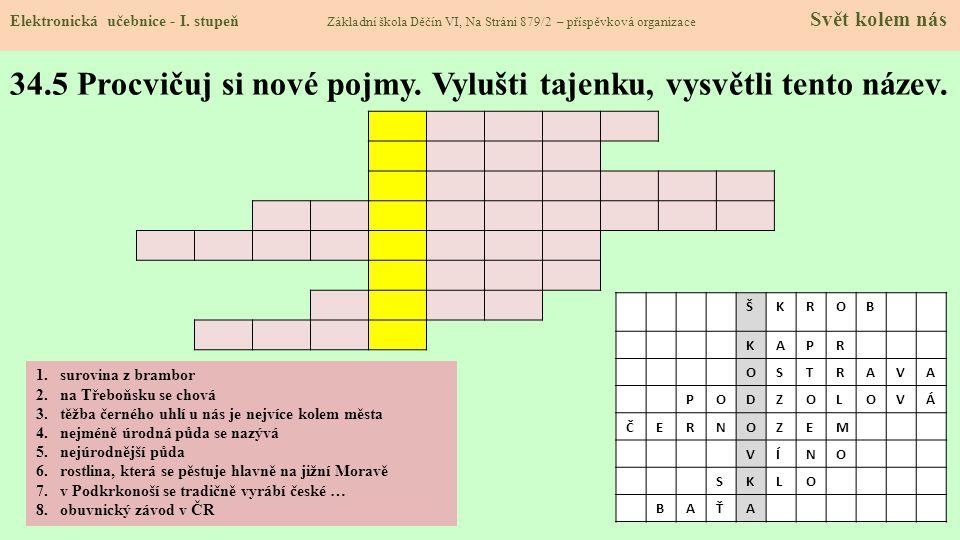 34.6 Pro šikovné – potravinářský průmysl Elektronická učebnice - I.