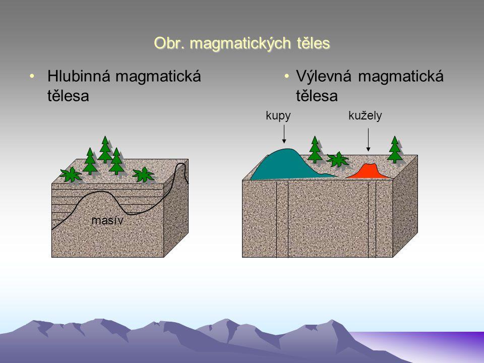 Obr. magmatických těles Hlubinná magmatická tělesa masív kupy kužely Výlevná magmatická tělesa