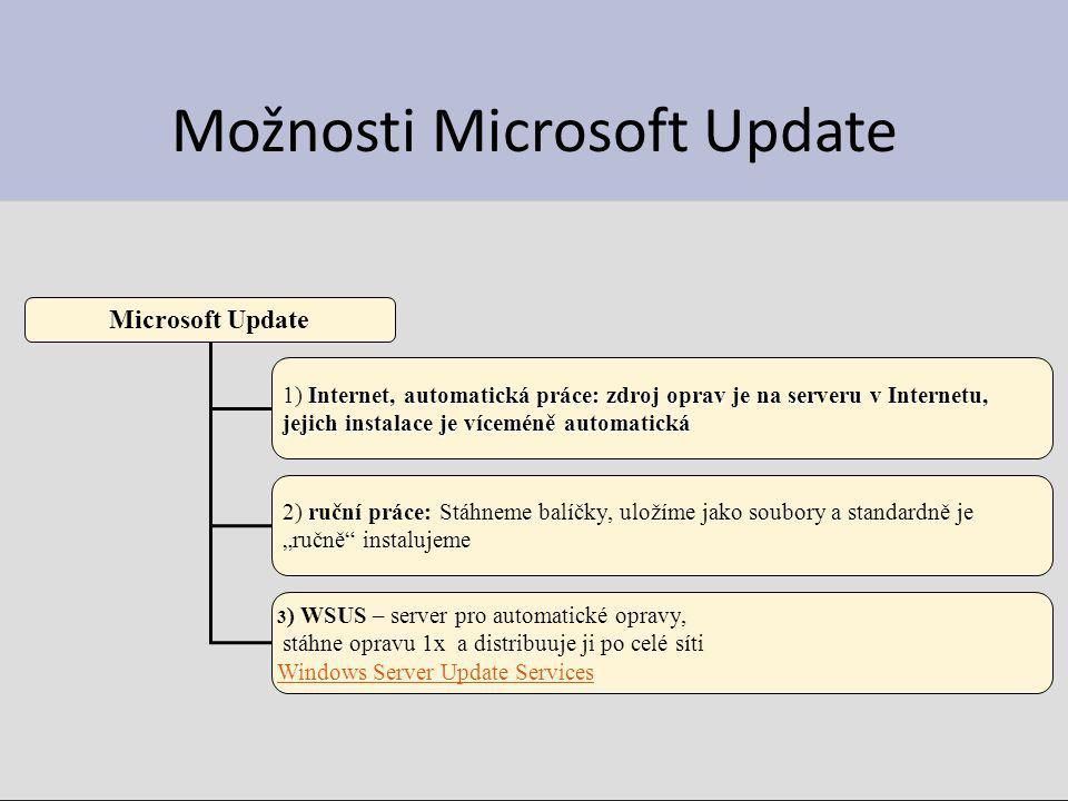 Možnosti Microsoft Update Microsoft Update Internet, automatická práce: zdroj oprav je na serveru v Internetu, jejich instalace je víceméně automatick
