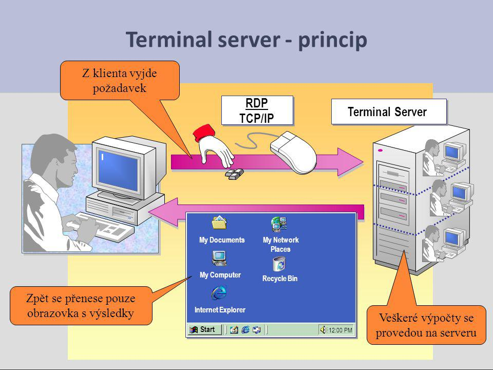Terminal server - klienti Terminal Server