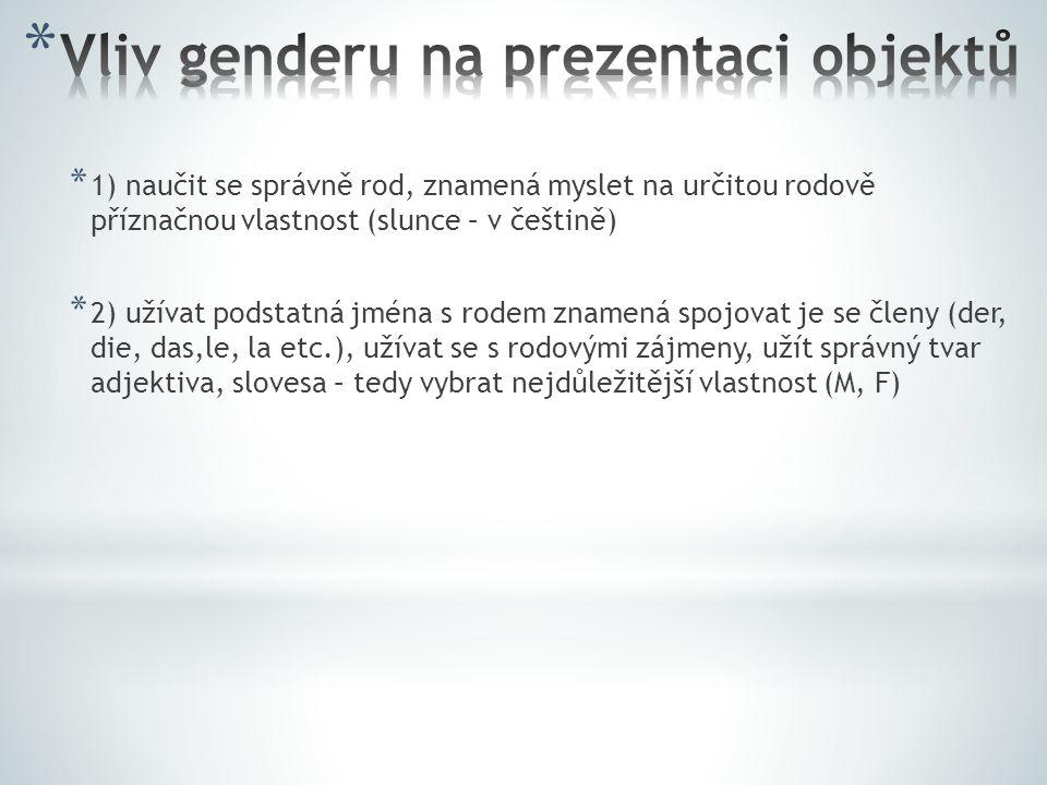 * 1) naučit se správně rod, znamená myslet na určitou rodově příznačnou vlastnost (slunce – v češtině) * 2) užívat podstatná jména s rodem znamená spo