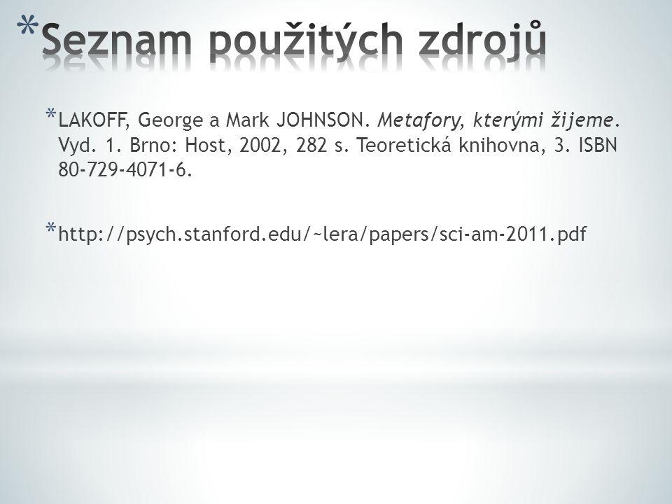 * LAKOFF, George a Mark JOHNSON. Metafory, kterými žijeme. Vyd. 1. Brno: Host, 2002, 282 s. Teoretická knihovna, 3. ISBN 80-729-4071-6. * http://psych