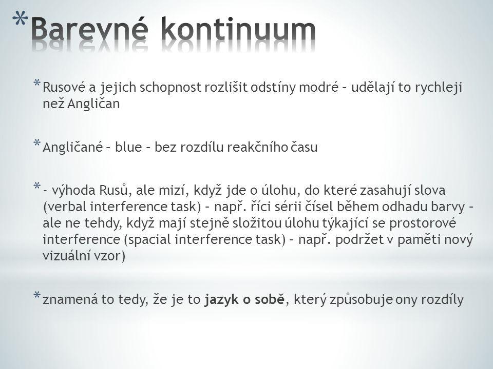 * Rusové a jejich schopnost rozlišit odstíny modré – udělají to rychleji než Angličan * Angličané – blue – bez rozdílu reakčního času * - výhoda Rusů,