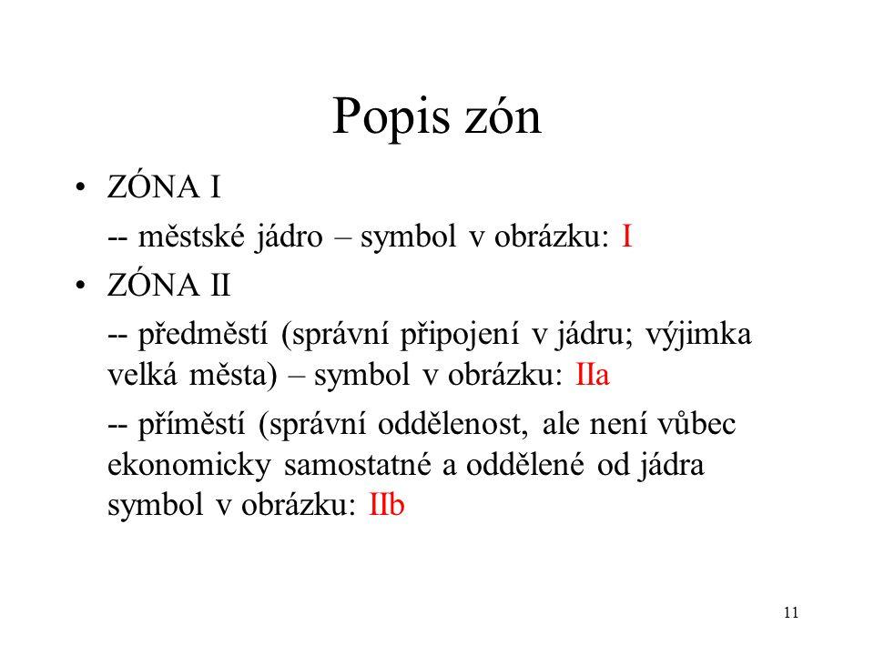 11 Popis zón ZÓNA I -- městské jádro – symbol v obrázku: I ZÓNA II -- předměstí (správní připojení v jádru; výjimka velká města) – symbol v obrázku: I