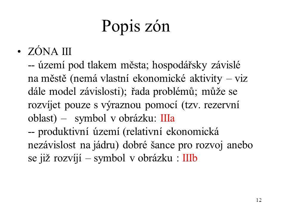12 Popis zón ZÓNA III -- území pod tlakem města; hospodářsky závislé na městě (nemá vlastní ekonomické aktivity – viz dále model závislosti); řada problémů; může se rozvíjet pouze s výraznou pomocí (tzv.