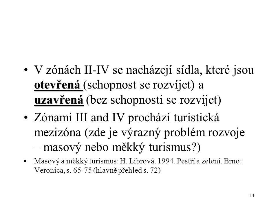 14 otevřená uzavřenáV zónách II-IV se nacházejí sídla, které jsou otevřená (schopnost se rozvíjet) a uzavřená (bez schopnosti se rozvíjet) Zónami III