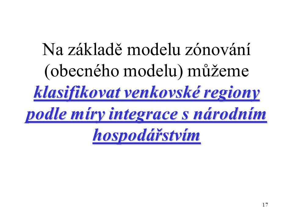 17 klasifikovat venkovské regiony podle míry integrace s národním hospodářstvím Na základě modelu zónování (obecného modelu) můžeme klasifikovat venko