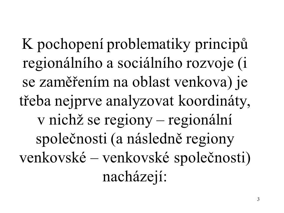 3 K pochopení problematiky principů regionálního a sociálního rozvoje (i se zaměřením na oblast venkova) je třeba nejprve analyzovat koordináty, v nichž se regiony – regionální společnosti (a následně regiony venkovské – venkovské společnosti) nacházejí: