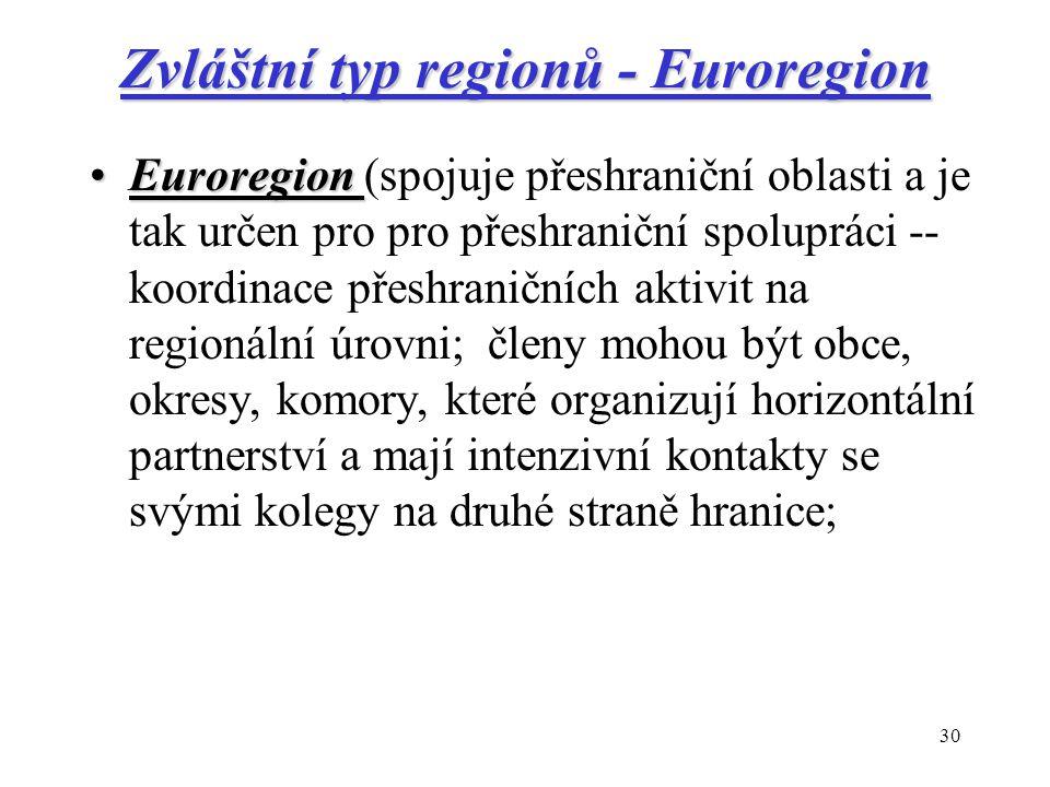 30 Zvláštní typ regionů - Euroregion EuroregionEuroregion (spojuje přeshraniční oblasti a je tak určen pro pro přeshraniční spolupráci -- koordinace přeshraničních aktivit na regionální úrovni; členy mohou být obce, okresy, komory, které organizují horizontální partnerství a mají intenzivní kontakty se svými kolegy na druhé straně hranice;