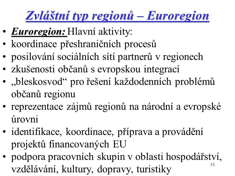 """31 Zvláštní typ regionů – Euroregion Euroregion:Euroregion: Hlavní aktivity: koordinace přeshraničních procesů posilování sociálních sítí partnerů v regionech zkušenosti občanů s evropskou integrací """"bleskosvod pro řešení každodenních problémů občanů regionu reprezentace zájmů regionů na národní a evropské úrovni identifikace, koordinace, příprava a provádění projektů financovaných EU podpora pracovních skupin v oblasti hospodářství, vzdělávání, kultury, dopravy, turistiky"""