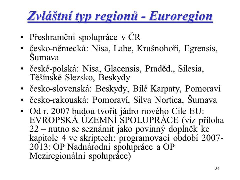 34 Zvláštní typ regionů - Euroregion Přeshraniční spolupráce v ČR česko-německá: Nisa, Labe, Krušnohoří, Egrensis, Šumava české-polská: Nisa, Glacensi