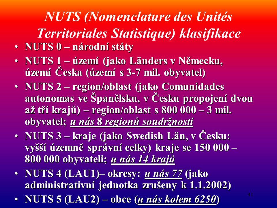 41 NUTS (Nomenclature des Unités Territoriales Statistique) klasifikace NUTS 0 – národní státyNUTS 0 – národní státy NUTS 1 – území (jako Länders v Německu, území Česka (území s 3-7 mil.