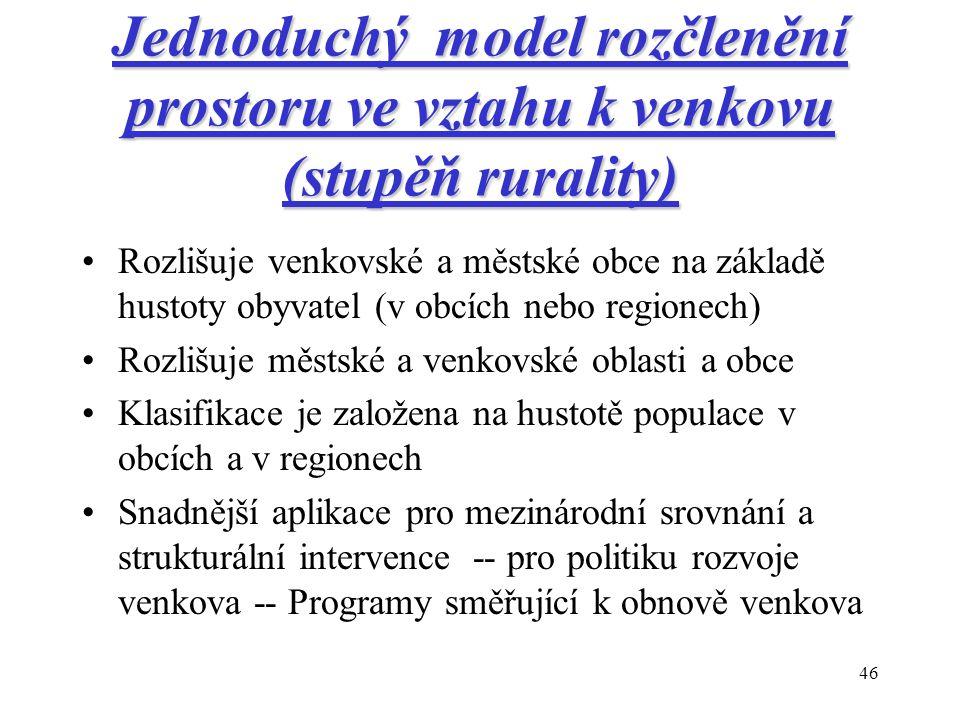 46 Jednoduchý model rozčlenění prostoru ve vztahu k venkovu (stupěň rurality) Rozlišuje venkovské a městské obce na základě hustoty obyvatel (v obcích nebo regionech) Rozlišuje městské a venkovské oblasti a obce Klasifikace je založena na hustotě populace v obcích a v regionech Snadnější aplikace pro mezinárodní srovnání a strukturální intervence -- pro politiku rozvoje venkova -- Programy směřující k obnově venkova