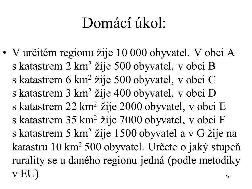50 Domácí úkol: V určitém regionu žije 10 000 obyvatel. V obci A s katastrem 2 km 2 žije 500 obyvatel, v obci B s katastrem 6 km 2 žije 500 obyvatel,