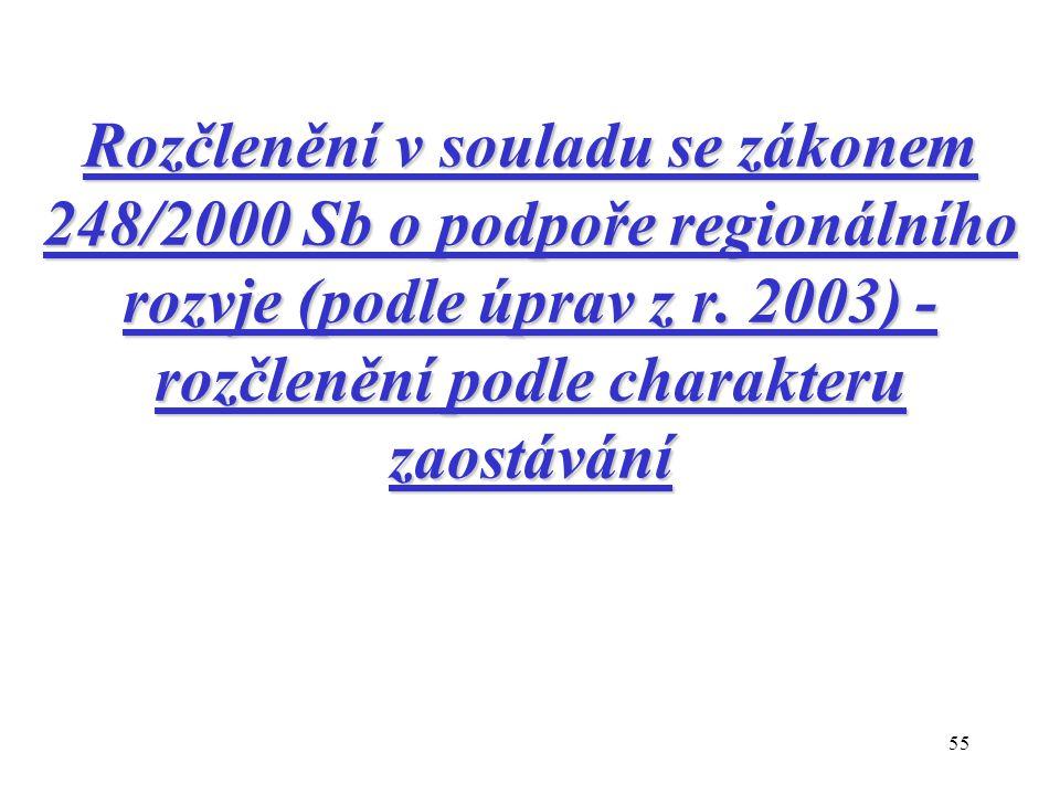 55 Rozčlenění v souladu se zákonem 248/2000 Sb o podpoře regionálního rozvje (podle úprav z r. 2003) - rozčlenění podle charakteru zaostávání