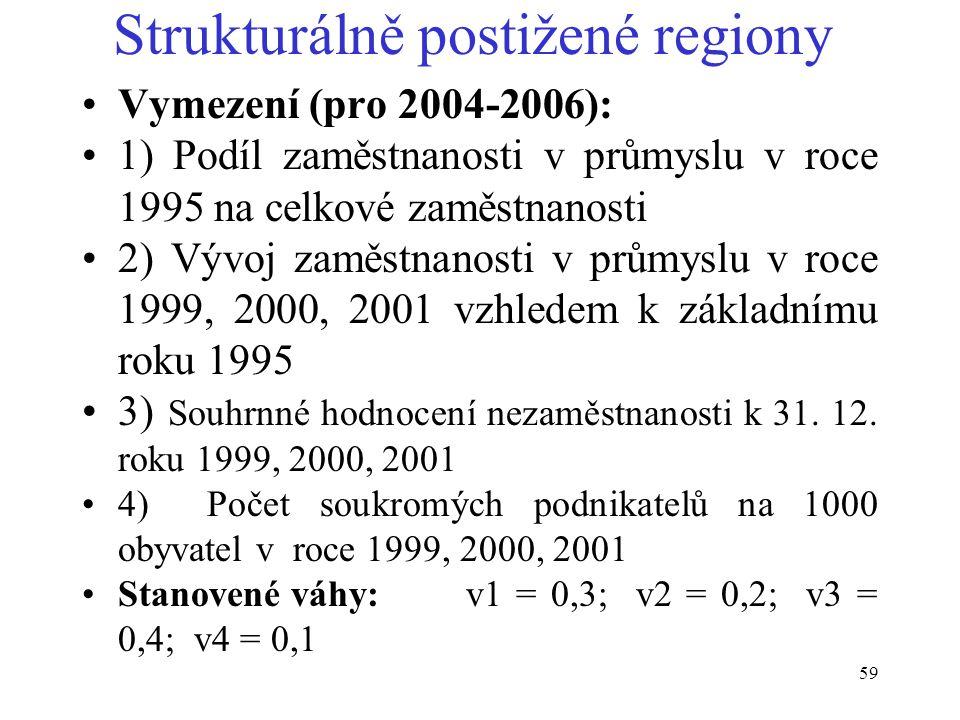 59 Strukturálně postižené regiony Vymezení (pro 2004-2006): 1) Podíl zaměstnanosti v průmyslu v roce 1995 na celkové zaměstnanosti 2) Vývoj zaměstnanosti v průmyslu v roce 1999, 2000, 2001 vzhledem k základnímu roku 1995 3) Souhrnné hodnocení nezaměstnanosti k 31.