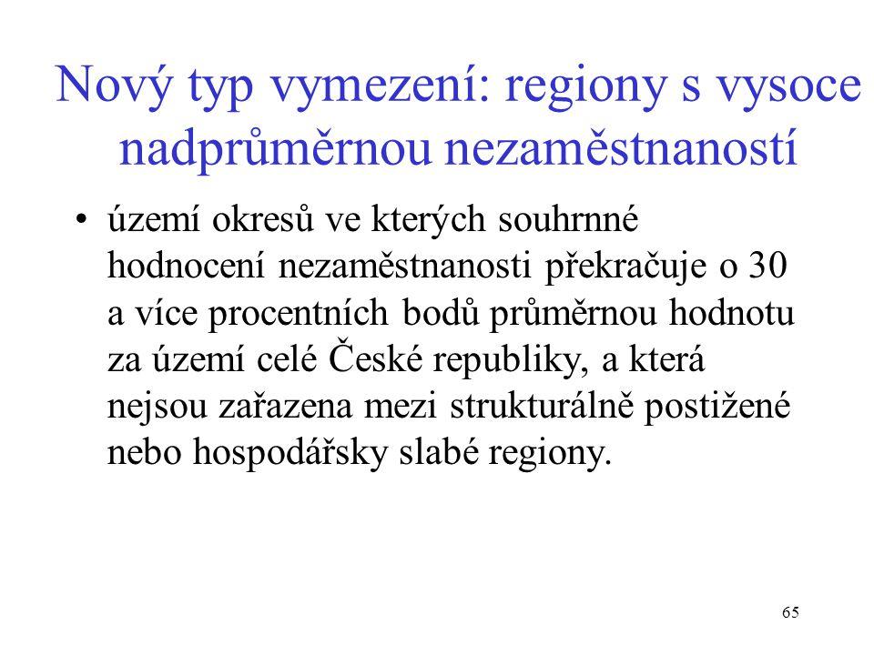 65 Nový typ vymezení: regiony s vysoce nadprůměrnou nezaměstnaností území okresů ve kterých souhrnné hodnocení nezaměstnanosti překračuje o 30 a více procentních bodů průměrnou hodnotu za území celé České republiky, a která nejsou zařazena mezi strukturálně postižené nebo hospodářsky slabé regiony.