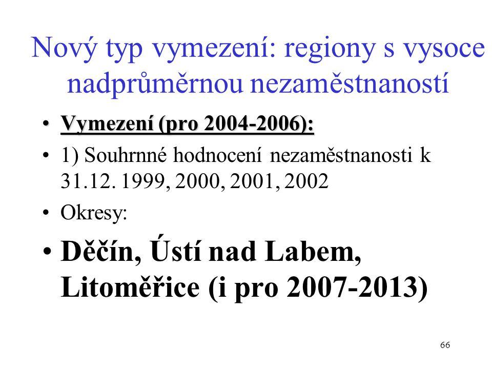 66 Nový typ vymezení: regiony s vysoce nadprůměrnou nezaměstnaností Vymezení (pro 2004-2006):Vymezení (pro 2004-2006): 1) Souhrnné hodnocení nezaměstnanosti k 31.12.