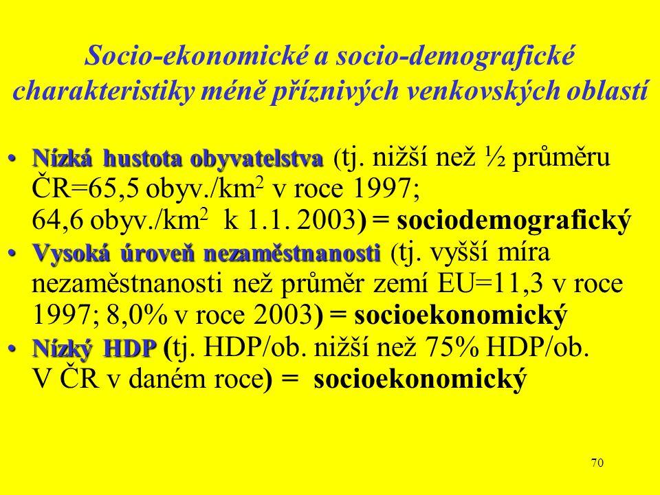 70 Socio-ekonomické a socio-demografické charakteristiky méně příznivých venkovských oblastí Nízká hustota obyvatelstvaNízká hustota obyvatelstva ( tj
