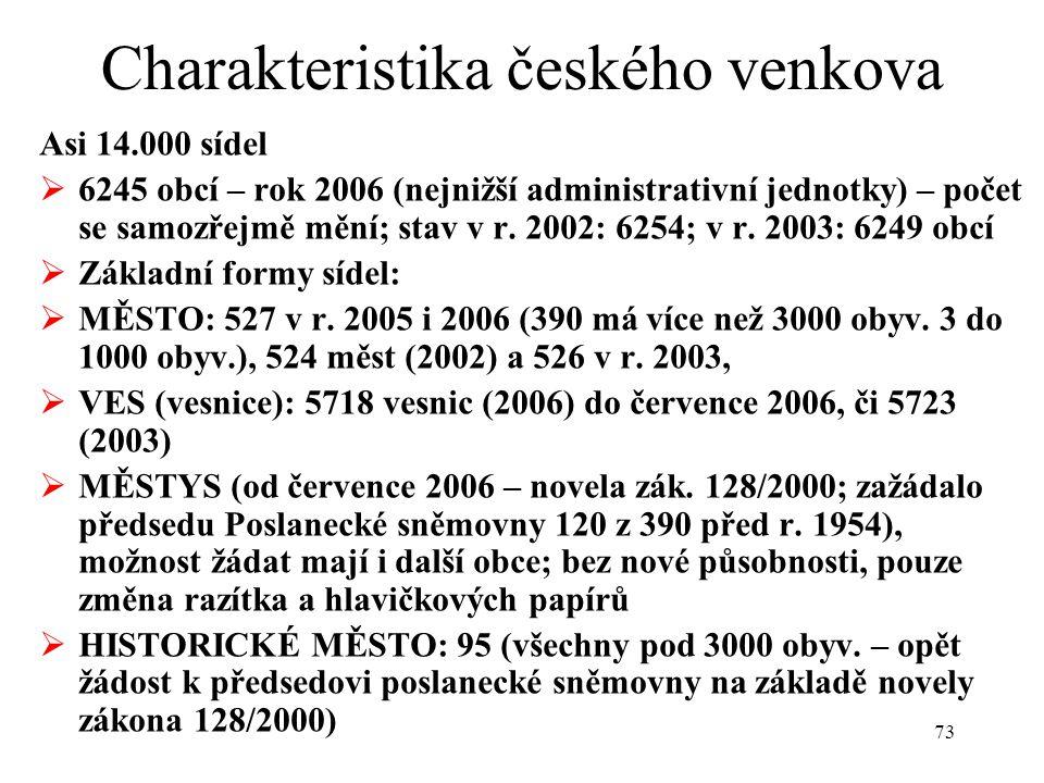 73 Charakteristika českého venkova Asi 14.000 sídel  6245 obcí – rok 2006 (nejnižší administrativní jednotky) – počet se samozřejmě mění; stav v r. 2