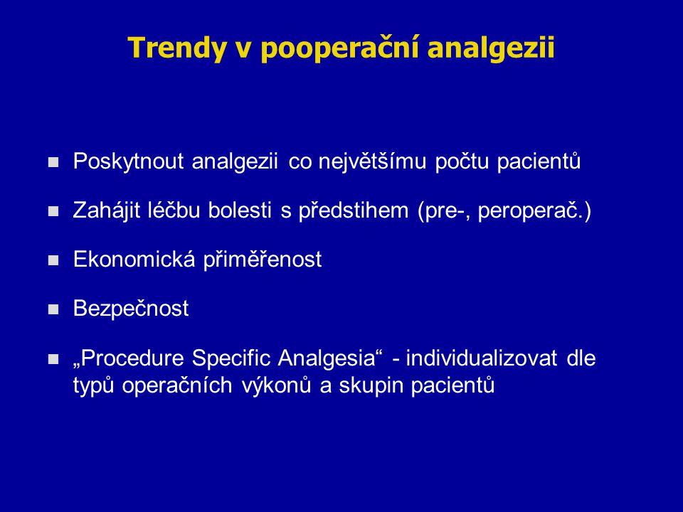 Trendy v pooperační analgezii Poskytnout analgezii co největšímu počtu pacientů Zahájit léčbu bolesti s předstihem (pre-, peroperač.) Ekonomická přimě
