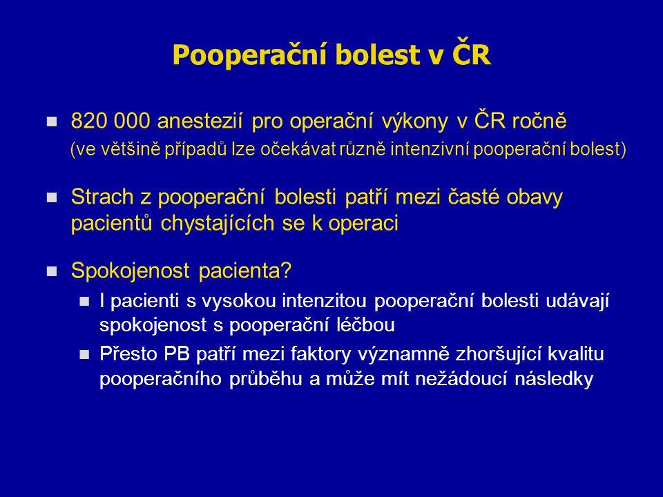 Pooperační bolest v ČR 820 000 anestezií pro operační výkony v ČR ročně (ve většině případů lze očekávat různě intenzivní pooperační bolest) Strach z