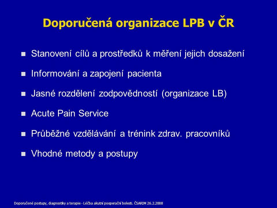 Doporučená organizace LPB v ČR Stanovení cílů a prostředků k měření jejich dosažení Informování a zapojení pacienta Jasné rozdělení zodpovědností (org